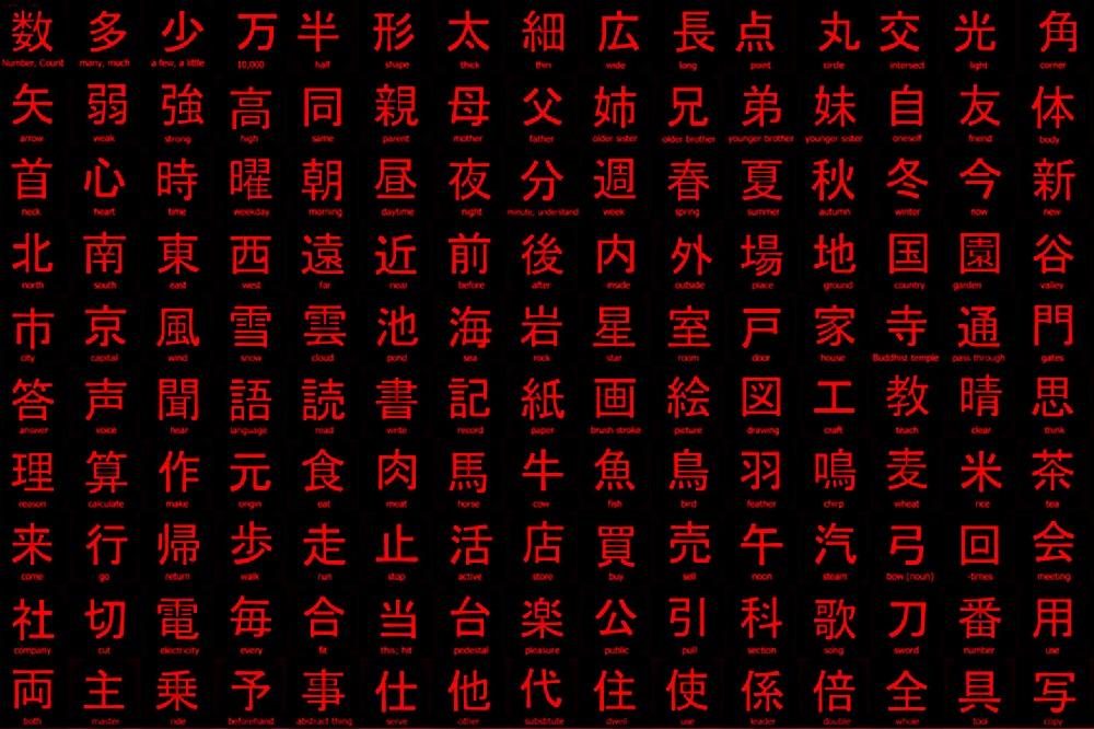 5 livres pour apprendre les kanji japonais