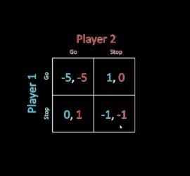 Les 5 meilleurs livres sur la théorie des jeux